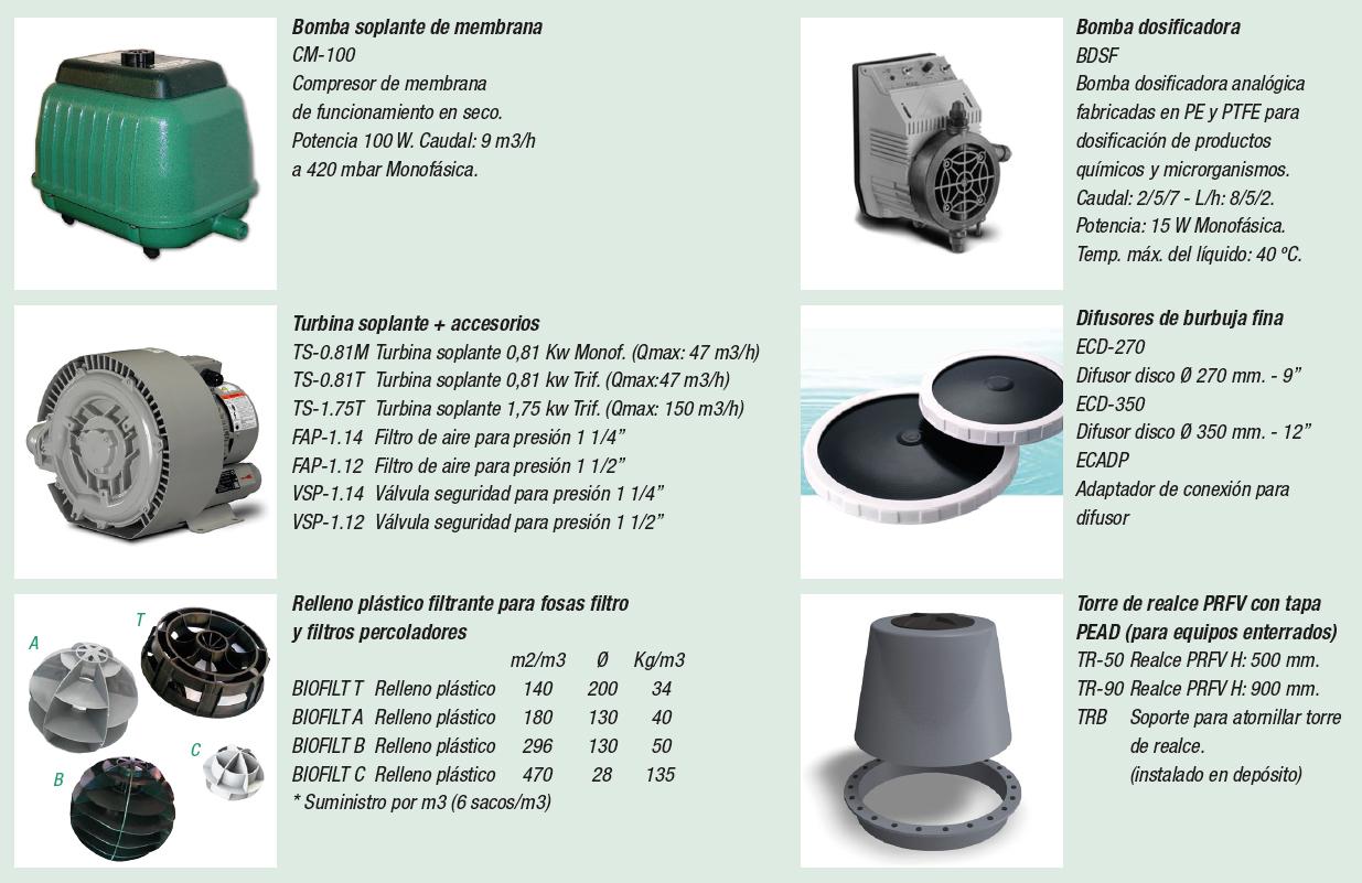 accesorios depuradoras